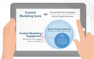 Linkedin Launches Content Marketing Score and Trending Content Tools to Help You Measure Success