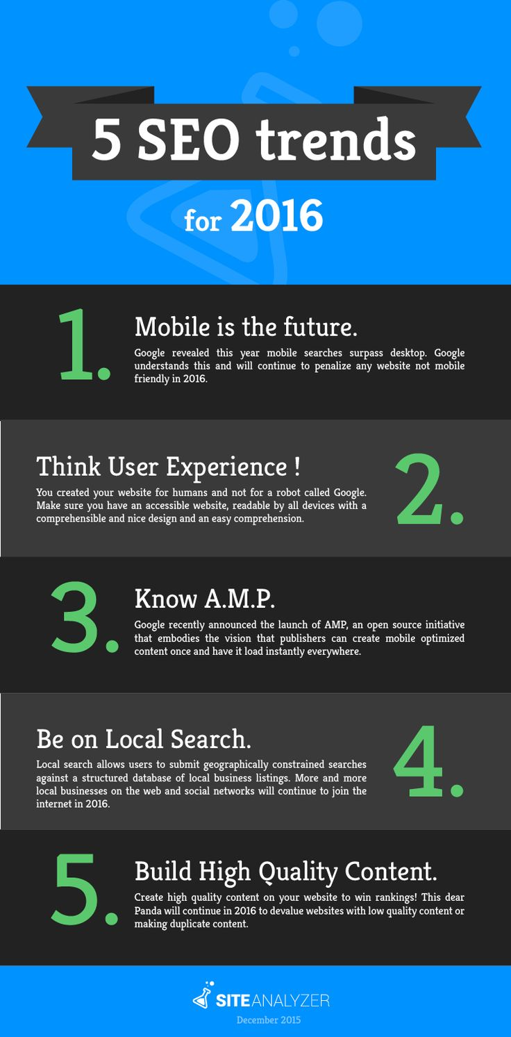 top 5 seO trends 2016