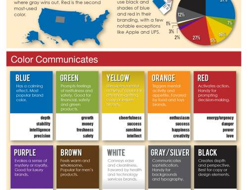 WHAT BRAND COLORS SAY ABOUT YOUR BUSINESS